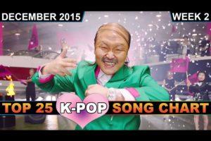 K-VILLE STAFF CHART – TOP 30 K-POP SONGS OF FEBRUARY 2018 (WEEK 1